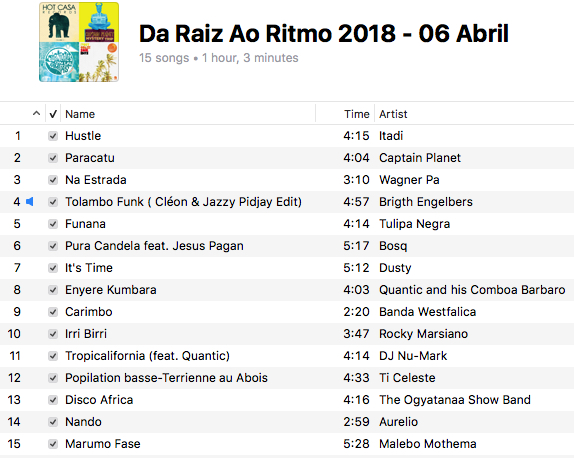 Playlist Da Raiz Ao Ritmo 06 Abril 2018
